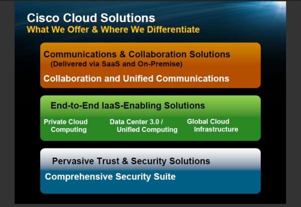Cisco的雲端策略佈局與規劃
